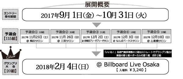 duet予選日程